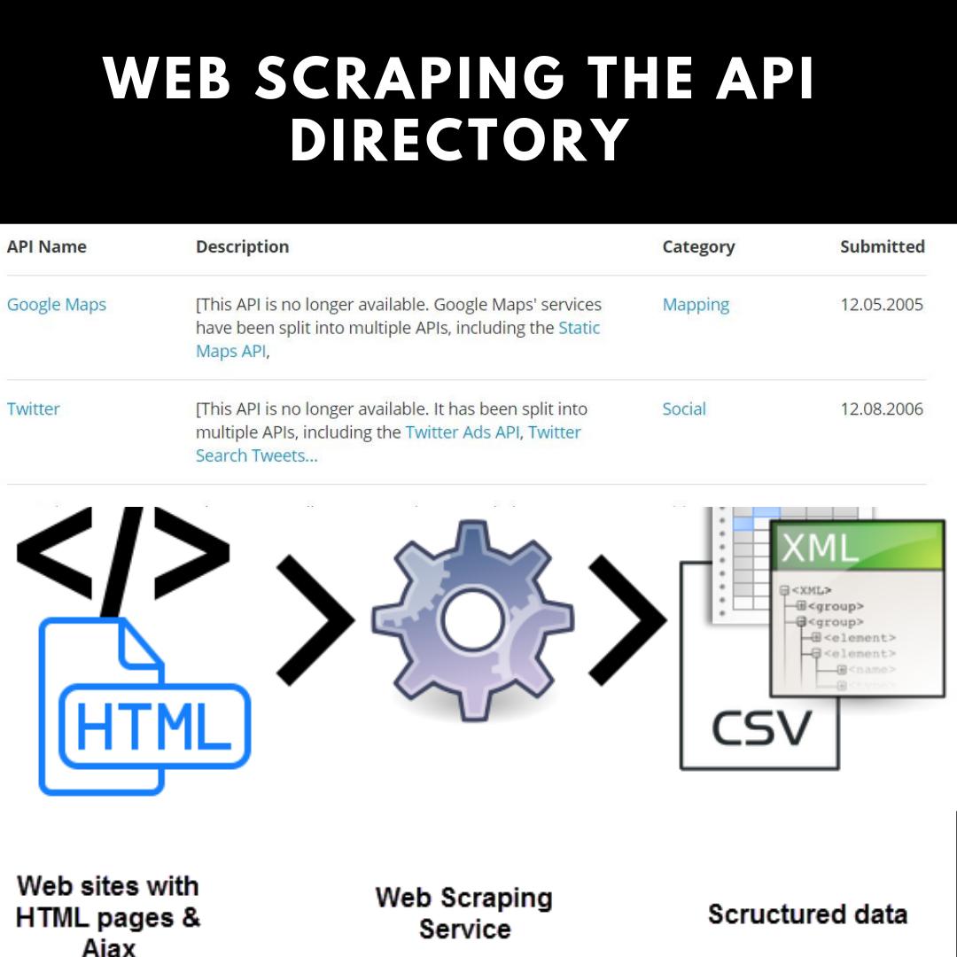 Web Scraping the API Directory using Python – Harish Siva